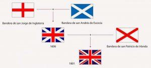 Gran bretaña bandera evolución