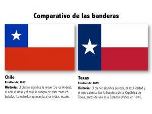 chile y texas banderas