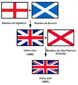 banderas de la union jack