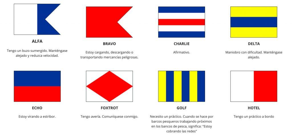 banderas del mar con significado
